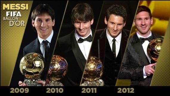 FIFA Ballon D'Or Winner List