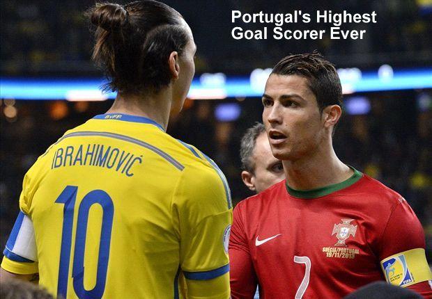 All Goals of Ronaldo in 2013