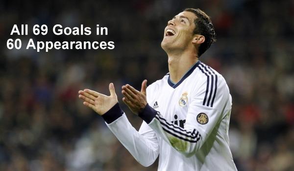 Cristiano Ronaldo All Goals scored in 2013