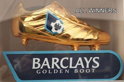 Premier League Golden Boot Winners List of all time