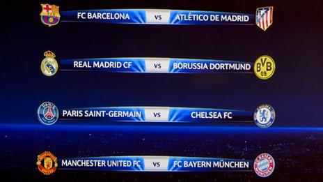 UEFA Champions League 2013-14 Fixtures of Quarter Final Matches