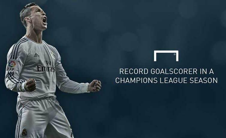 UEFA Champions league top goal scorer Cristiano Ronaldo