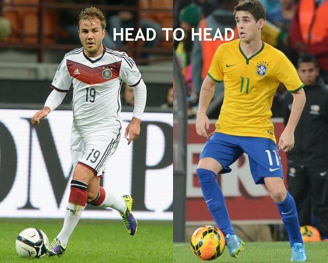 Germany vs Brazil Head to Head Statistics