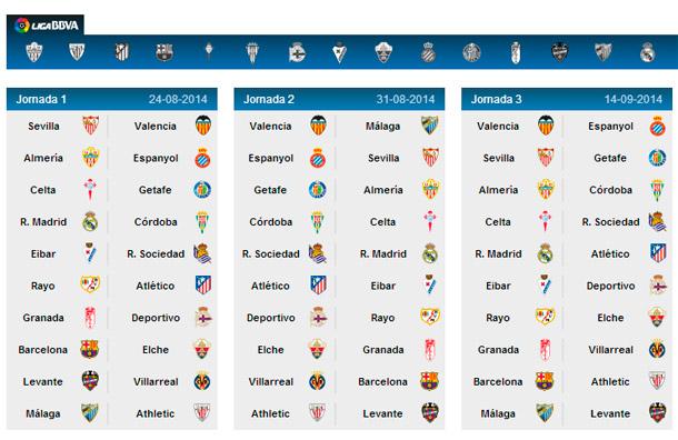 La Liga 2014-15 IST Fixtures table