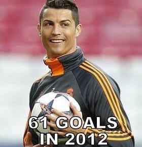 Cristiano Ronaldo goals in 2012