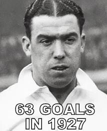 Dizie Dean top goal scorer list