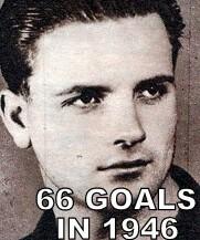 Ferenc Deak in top 10 highgest goal scorer