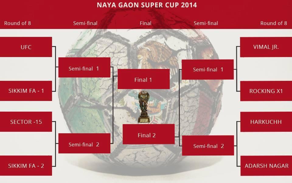 Naya Gaon Super Cup Fixtures Details