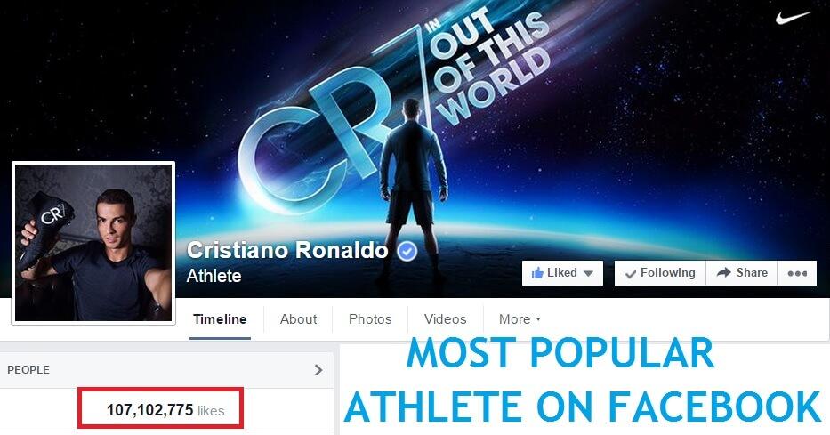 Most popular footballer on Facebook
