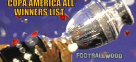 Copa America All Winners List