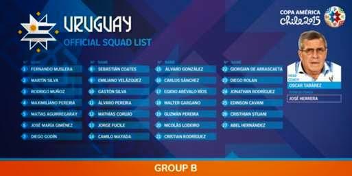 Uruguay team squad of Copa America 2015