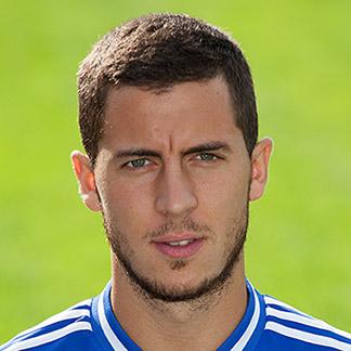 Eden Hazard Profile