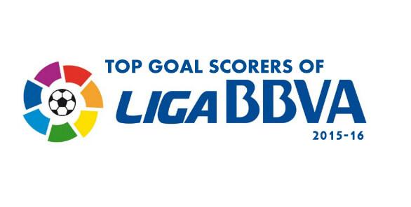 La Liga 2015-16 Top Goal Scorers List