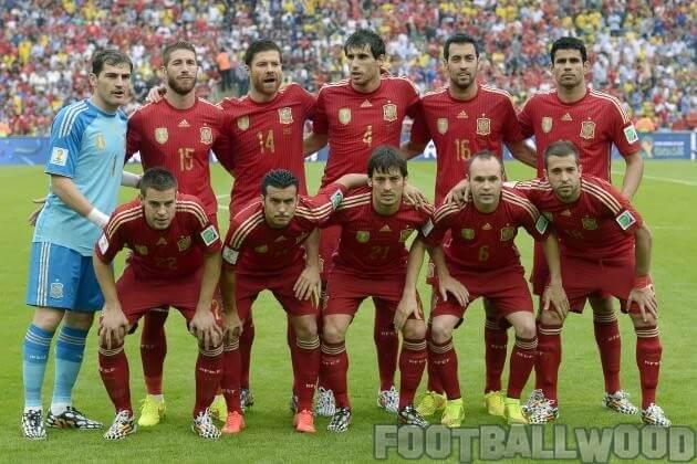 Spain Euro 2016 Team Squad Roster