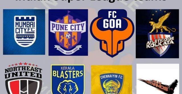Indian Super League 2016 Full list of team squads